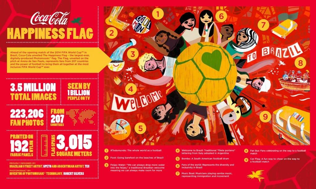 coke_infographic_2014