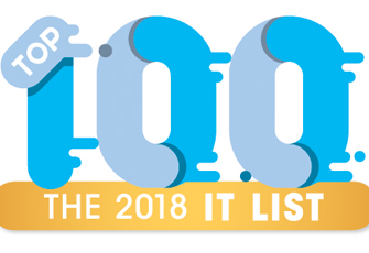 logo_it-list-2018 no background