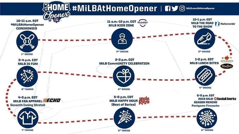milb_infographic_homeopener_credit-milb
