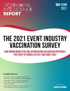 Mid Year 2021: The 2021 Event Industry Vaccination Survey